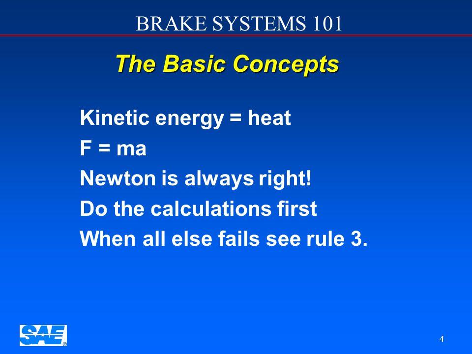 The Basic Concepts Kinetic energy = heat F = ma