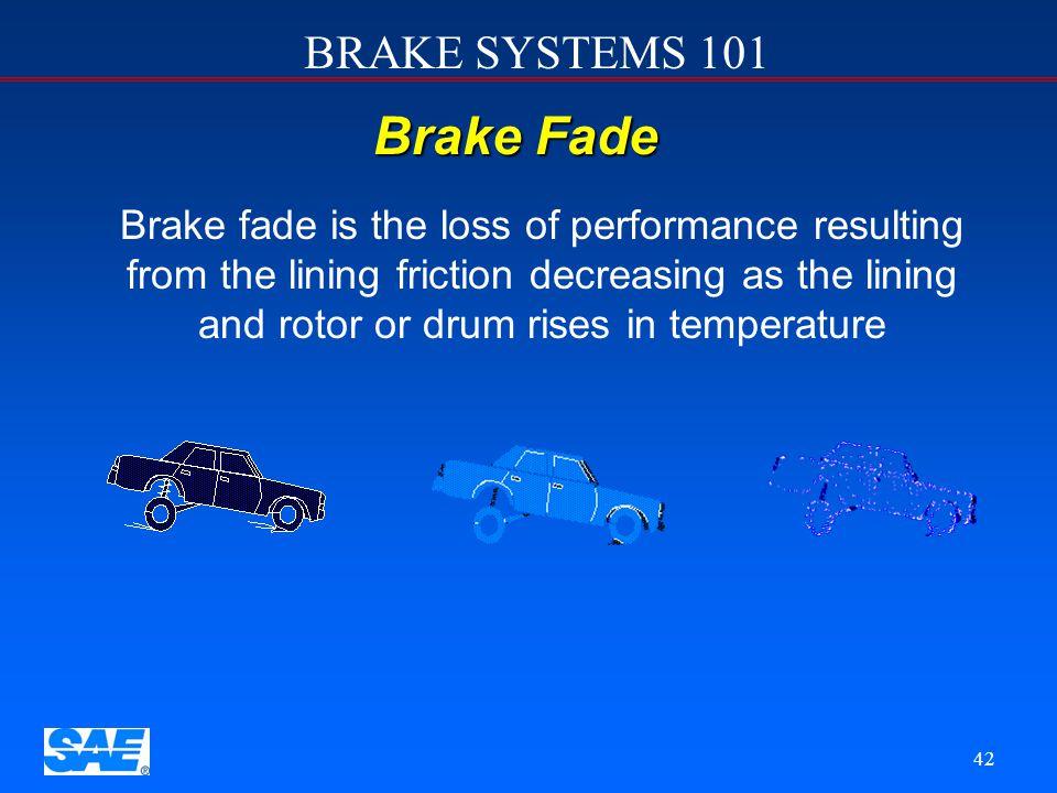 12/4/2006 Brake Fade.