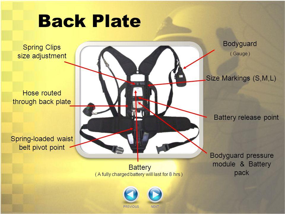 Back Plate Bodyguard Spring Clips size adjustment