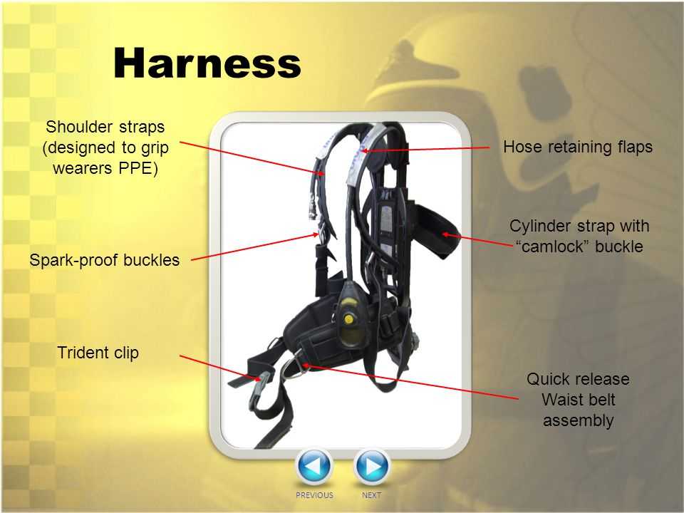 Harness Shoulder straps (designed to grip wearers PPE)