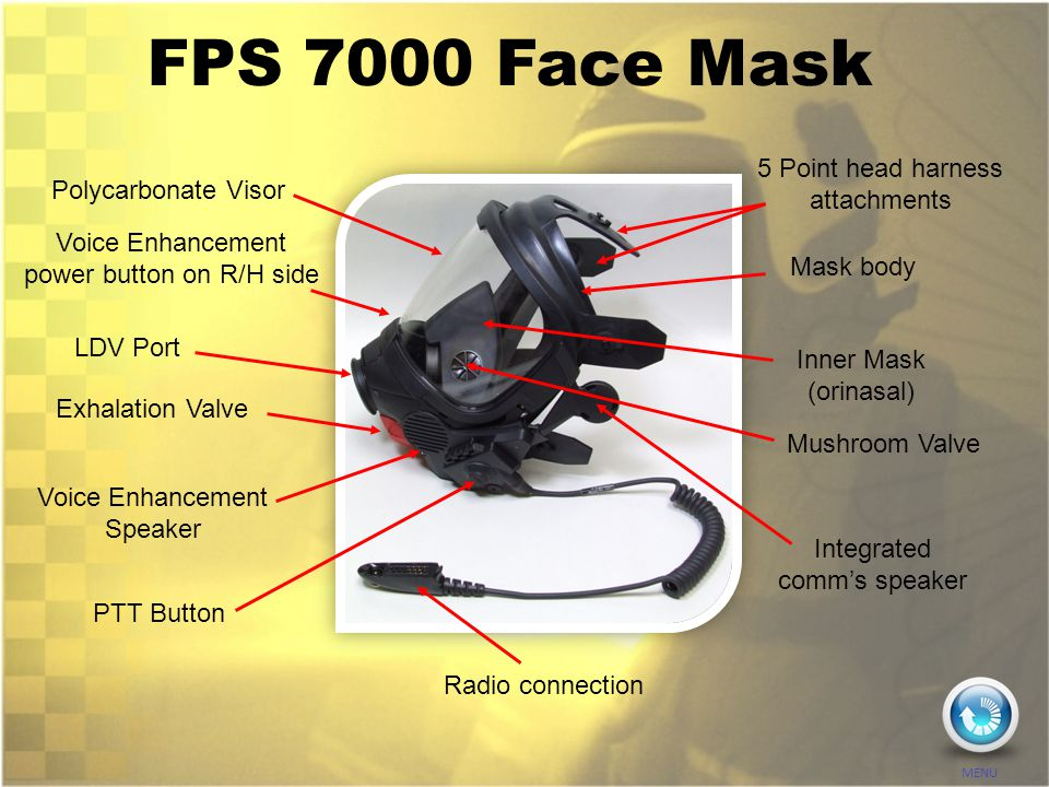 FPS 7000 Face Mask 5 Point head harness attachments