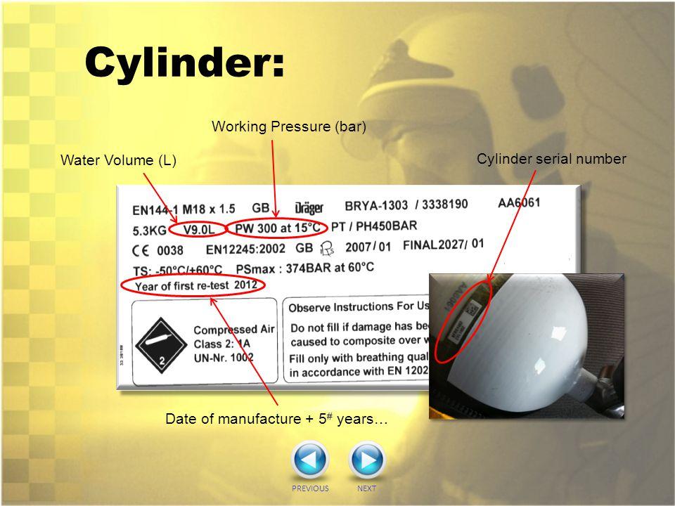 Cylinder: Working Pressure (bar) Water Volume (L)