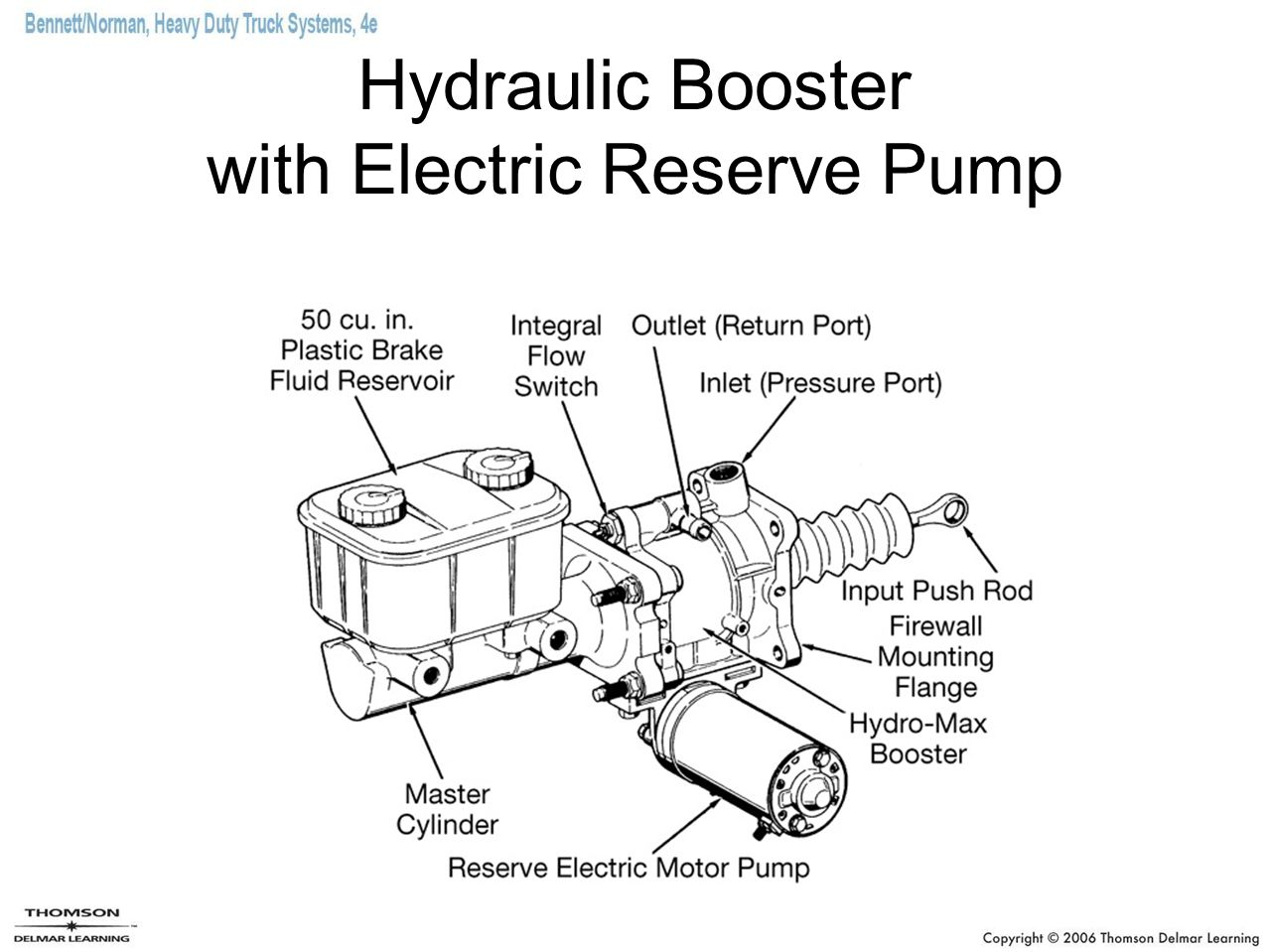 Hydraulic Booster with Electric Reserve Pump