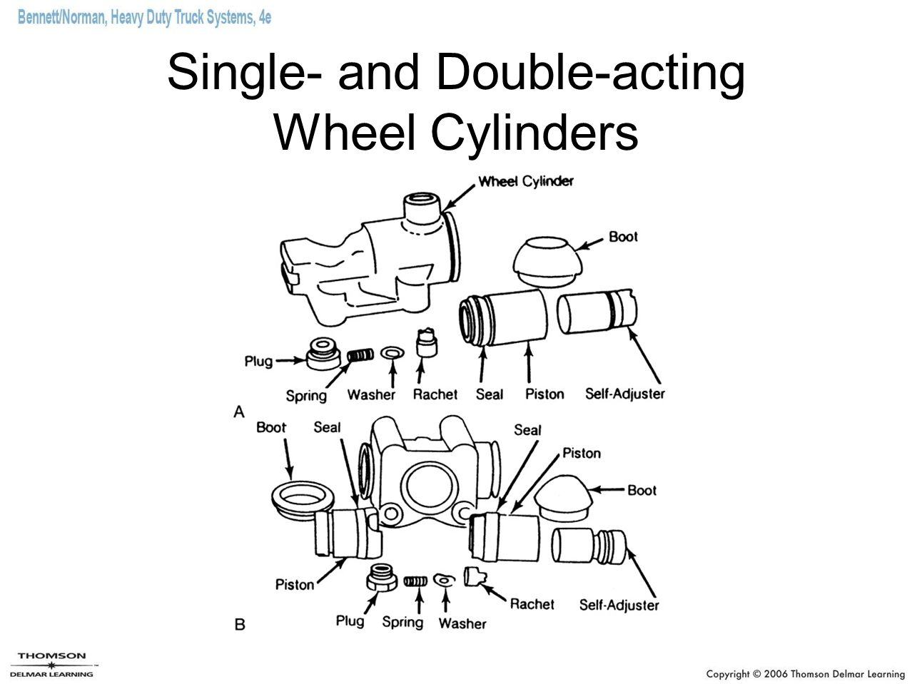 Single- and Double-acting Wheel Cylinders