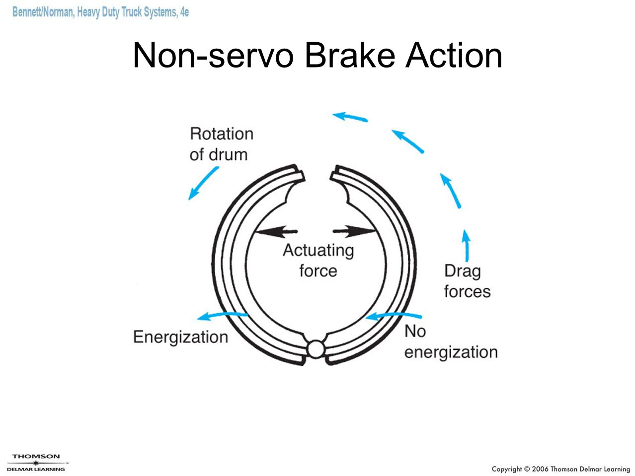 Non-servo Brake Action