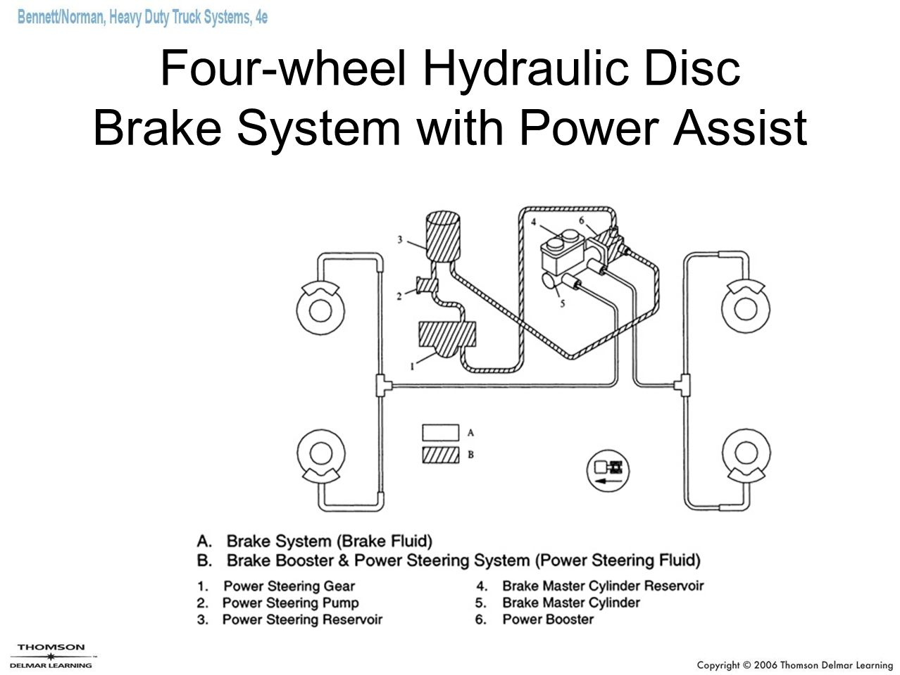 Four-wheel Hydraulic Disc Brake System with Power Assist