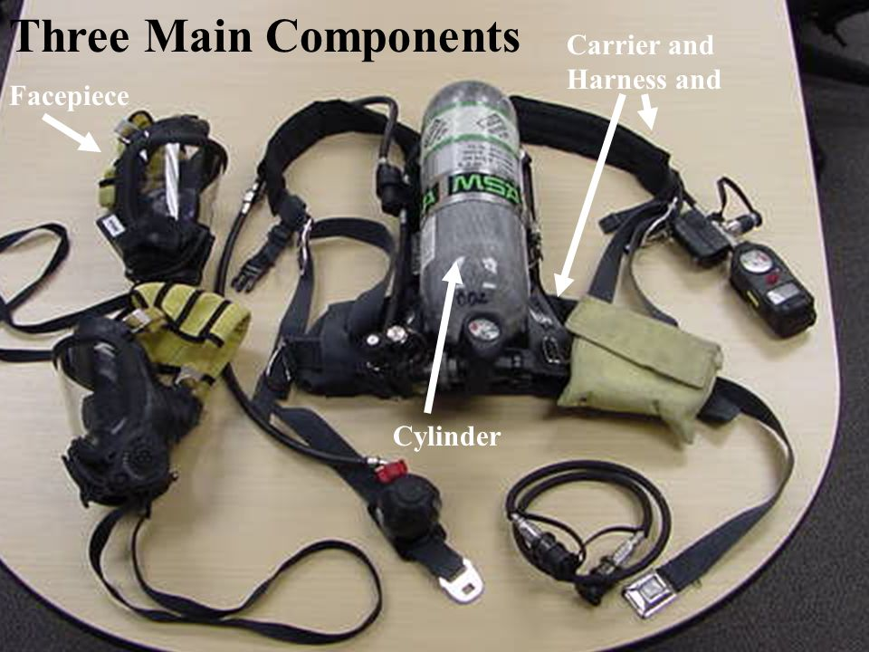 Three Main Components 1 Carrier and Harness and Facepiece Cylinder