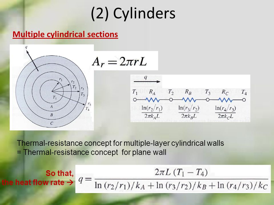 (2) Cylinders Multiple cylindrical sections