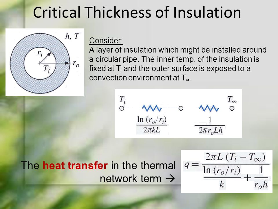 Critical Thickness of Insulation