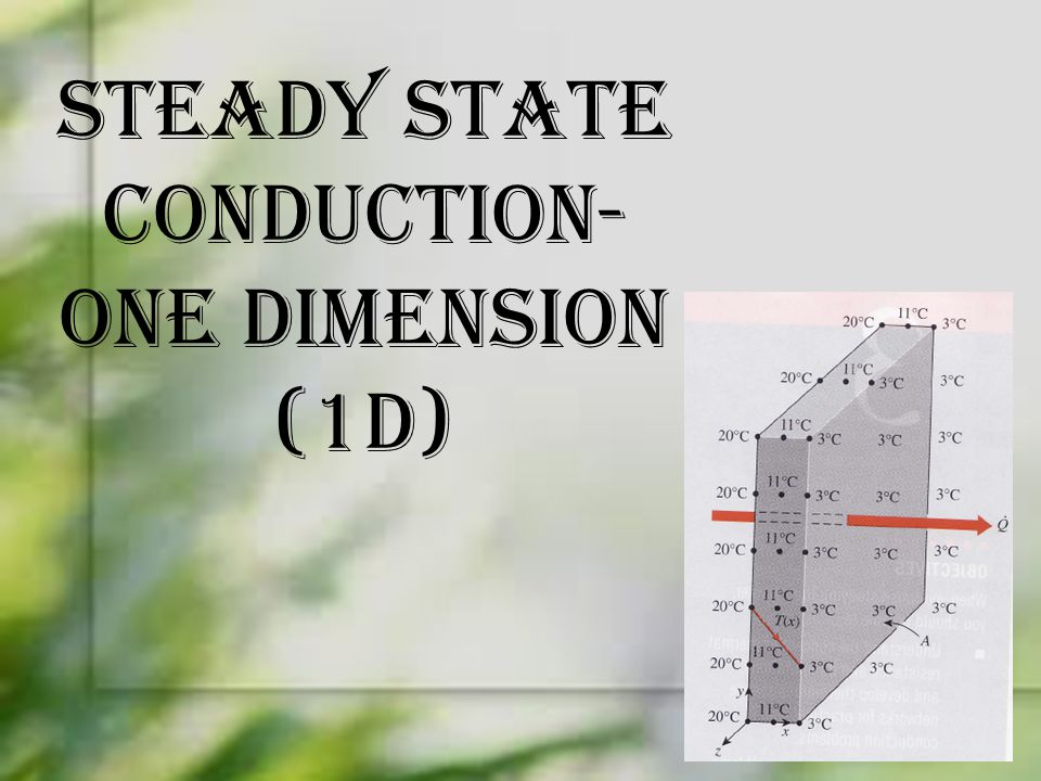 Steady State Conduction- One Dimension (1D)