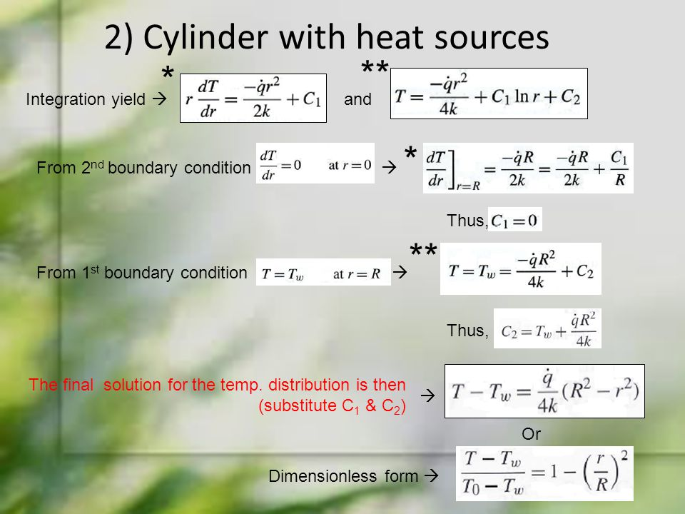 2) Cylinder with heat sources