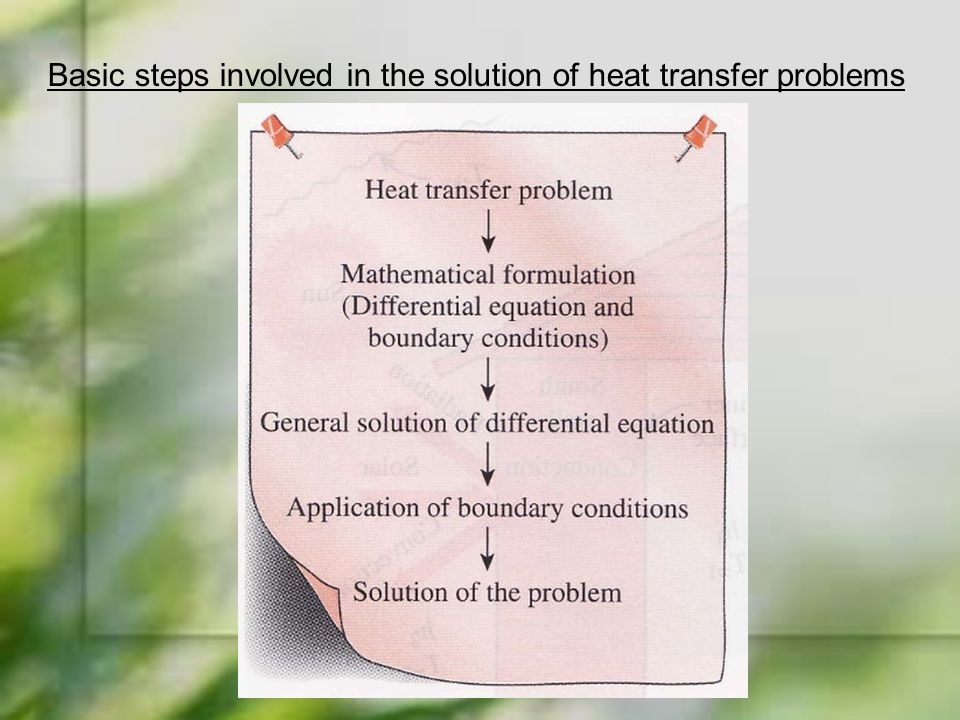 Basic steps involved in the solution of heat transfer problems