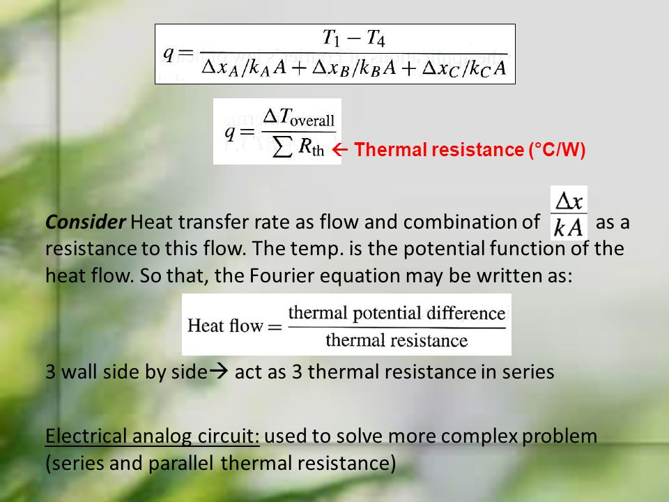  Thermal resistance (°C/W)