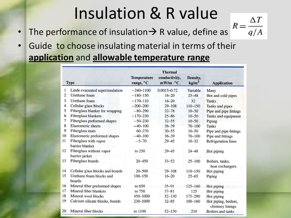 Insulation & R value The performance of insulation R value, define as