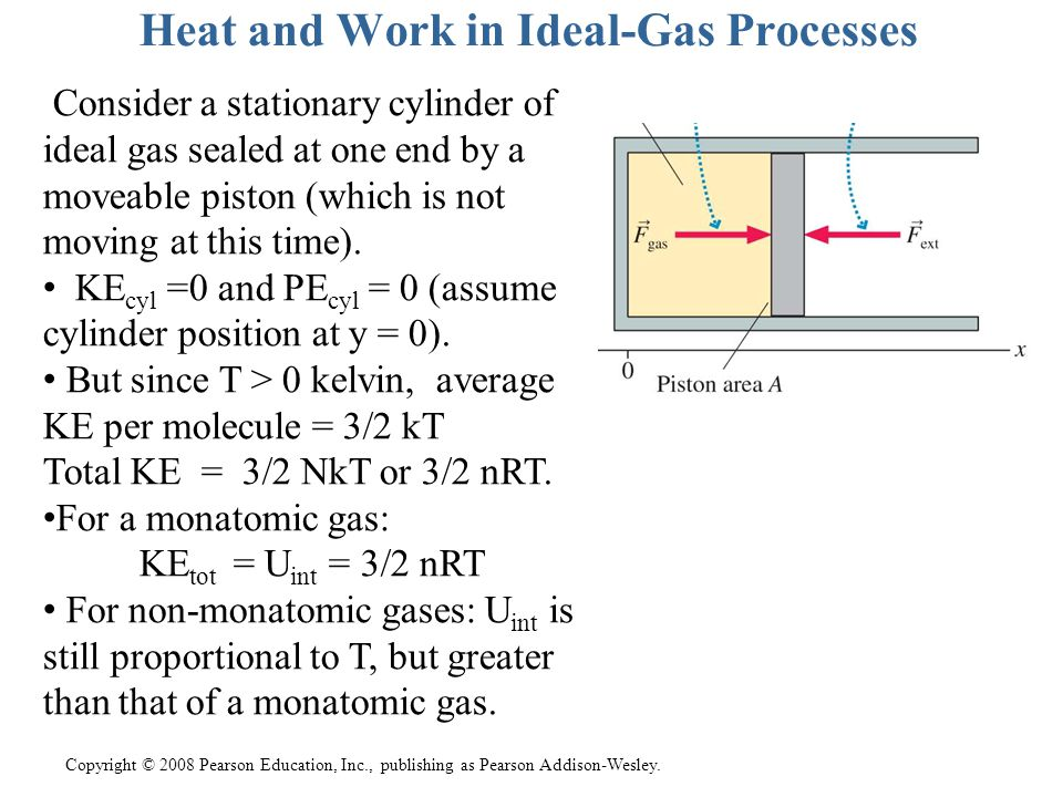 Heat and Work in Ideal-Gas Processes