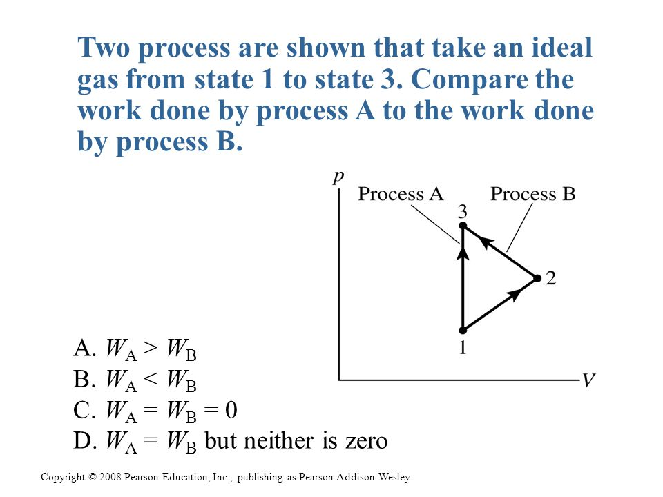Two process are shown that take an ideal gas from state 1 to state 3