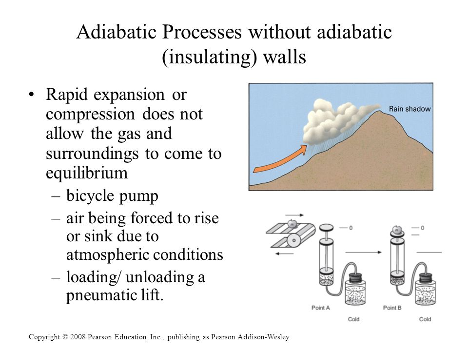 Adiabatic Processes without adiabatic (insulating) walls