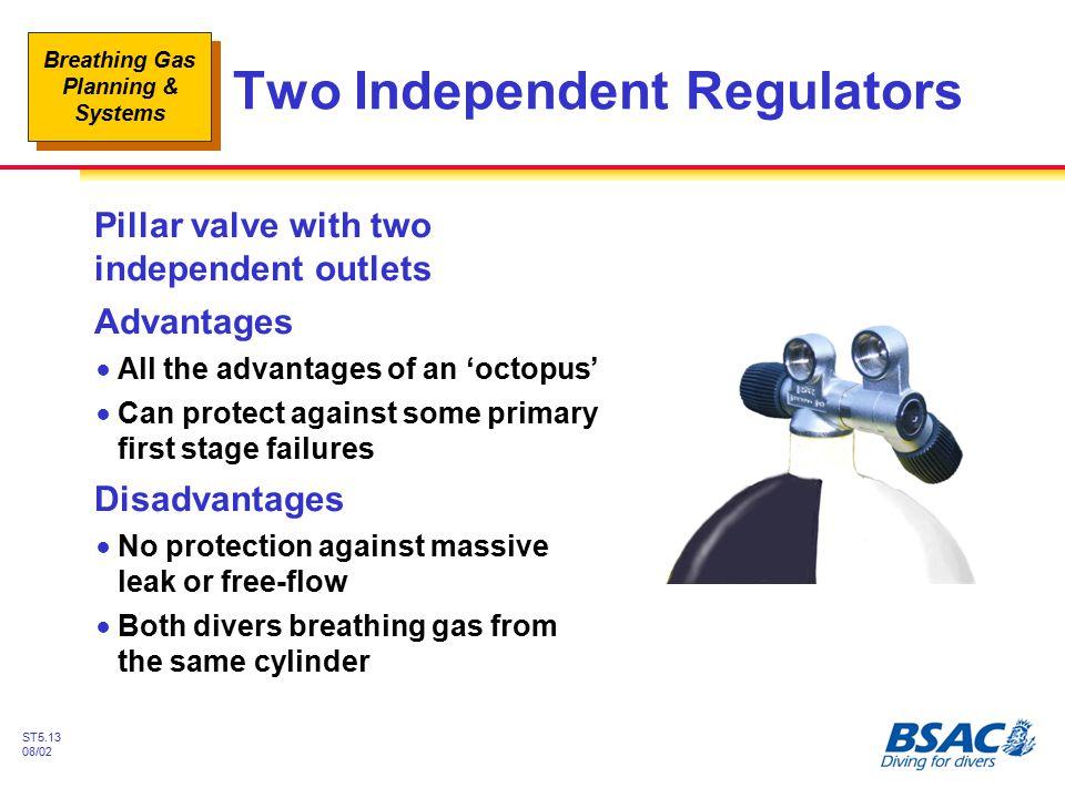 Two Independent Regulators