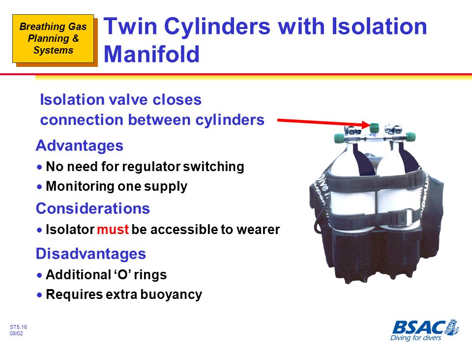 Twin Cylinders with Isolation Manifold