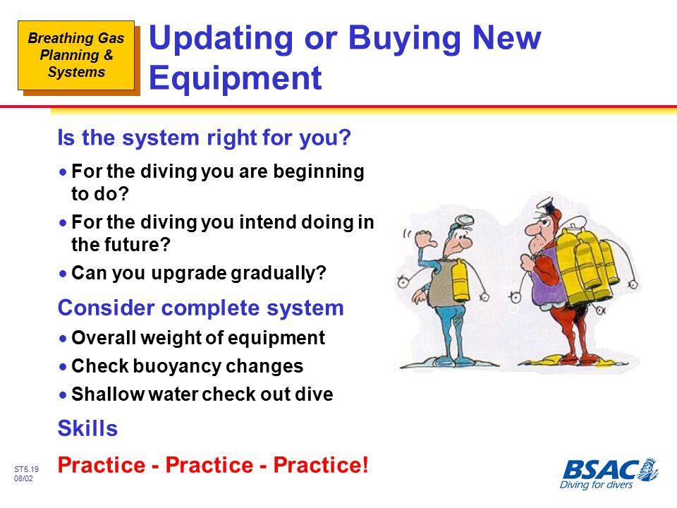 Updating or Buying New Equipment