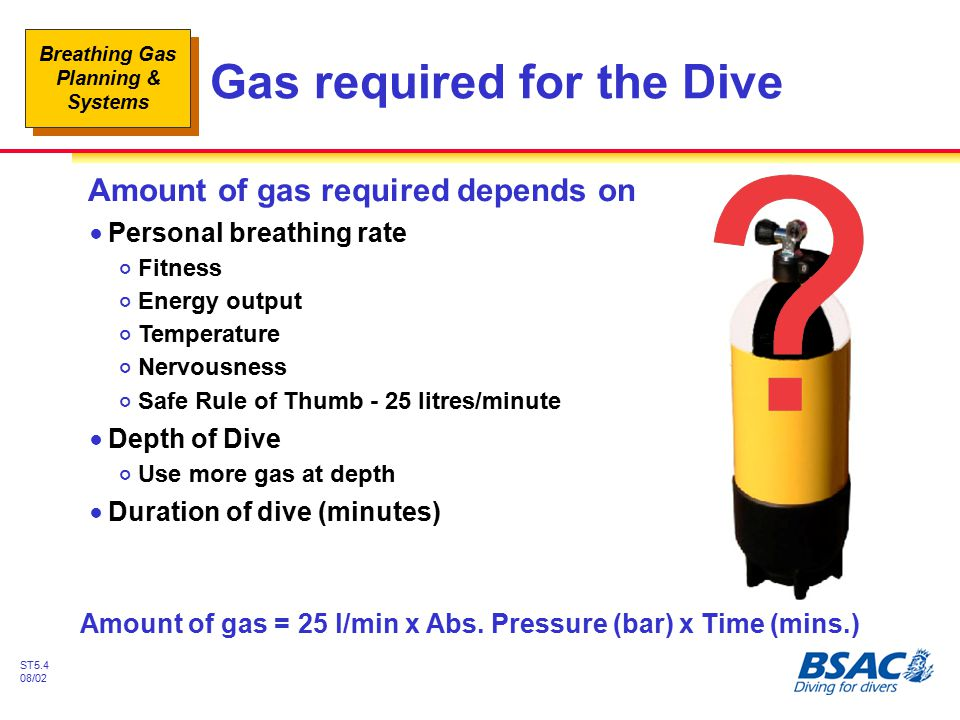 Gas required for the Dive