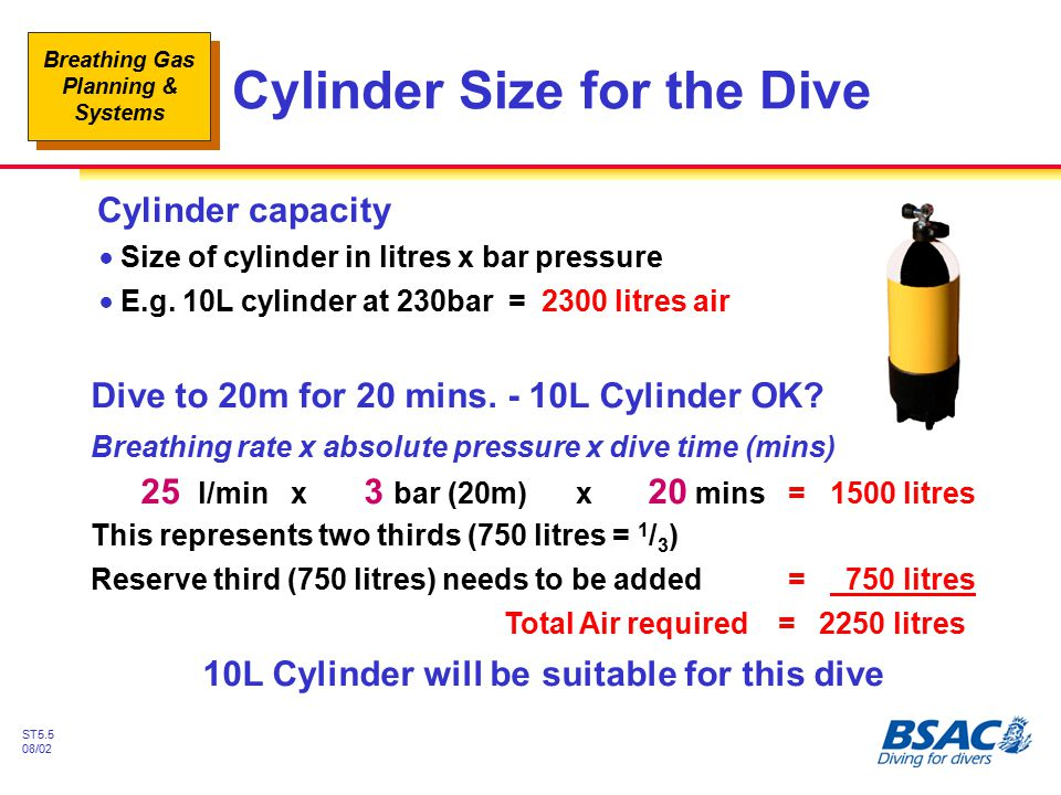 Cylinder Size for the Dive