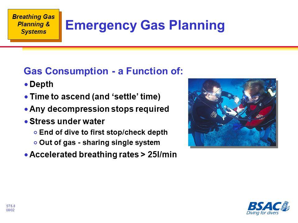 Emergency Gas Planning