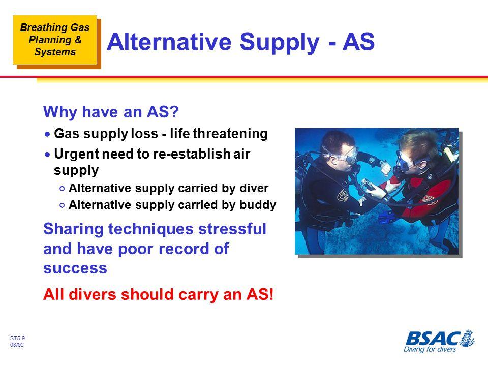 Alternative Supply - AS