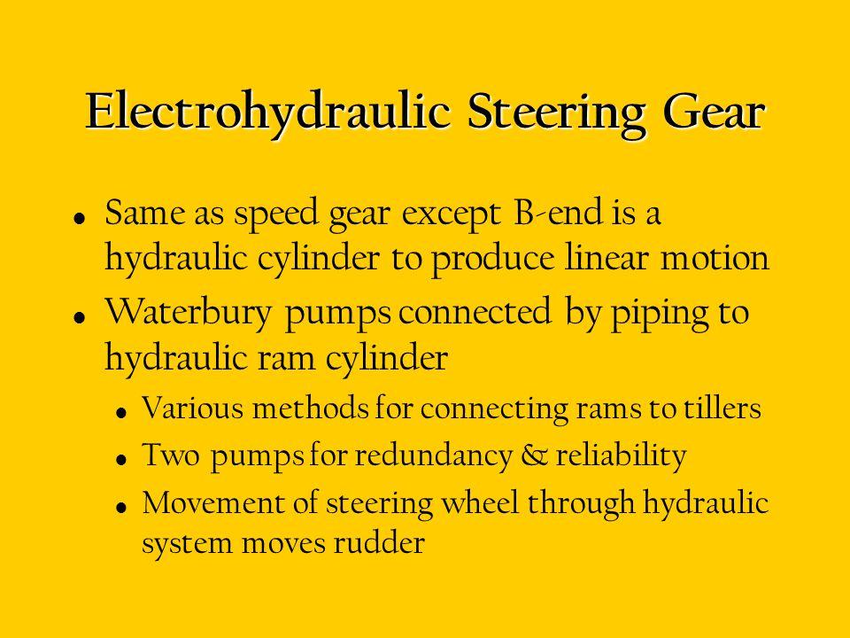 Electrohydraulic Steering Gear