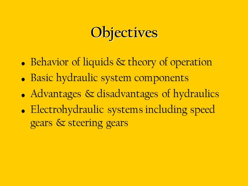 Objectives Behavior of liquids & theory of operation
