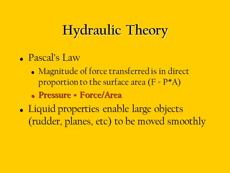 Hydraulic Theory Pascal's Law