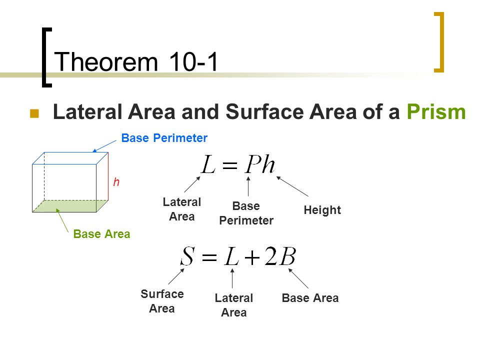 Theorem 10-1 Lateral Area and Surface Area of a Prism Base Perimeter h