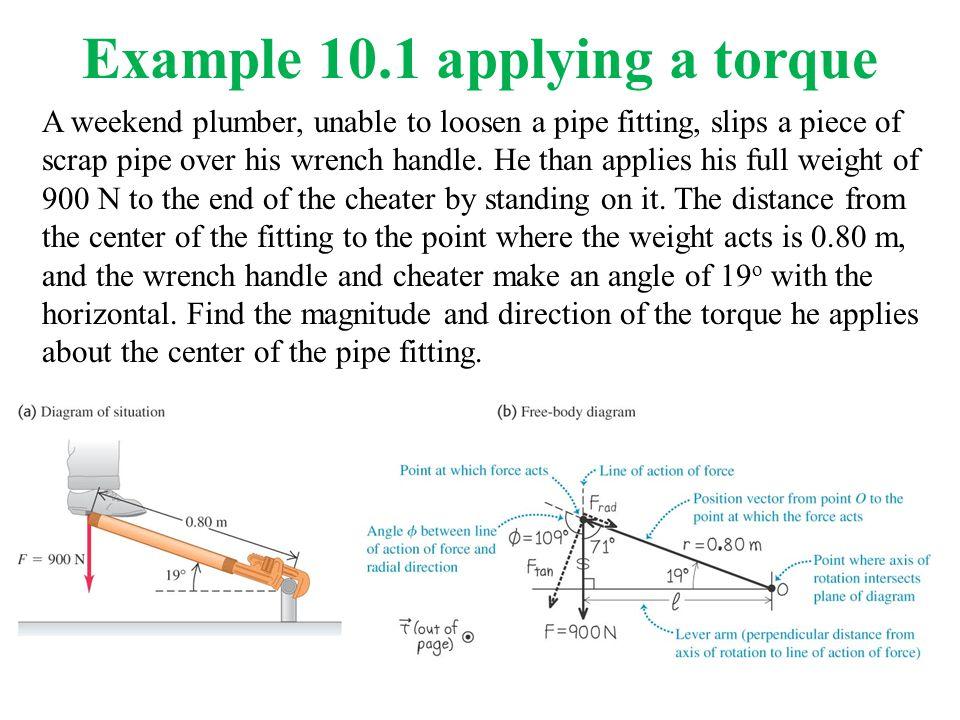 Example 10.1 applying a torque