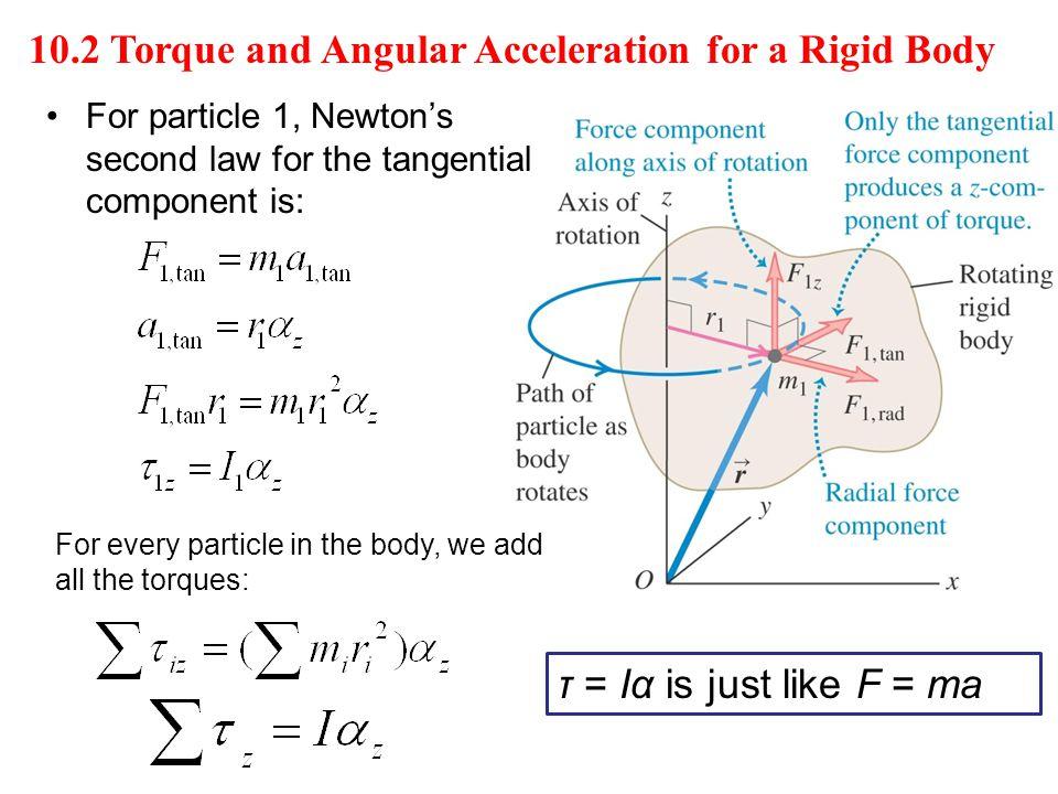 10.2 Torque and Angular Acceleration for a Rigid Body