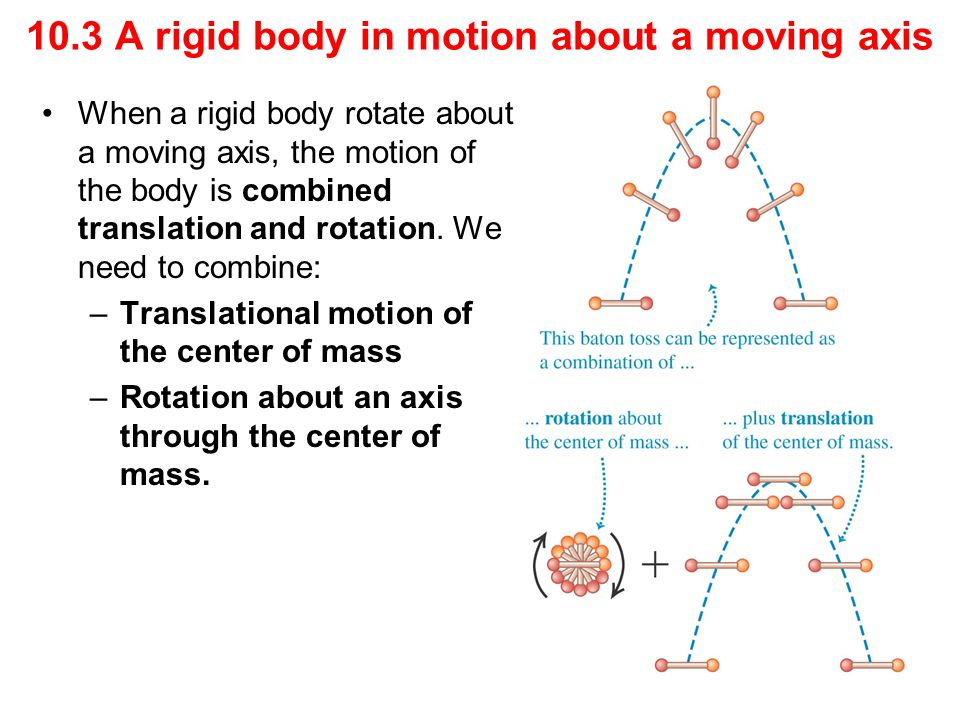 10.3 A rigid body in motion about a moving axis