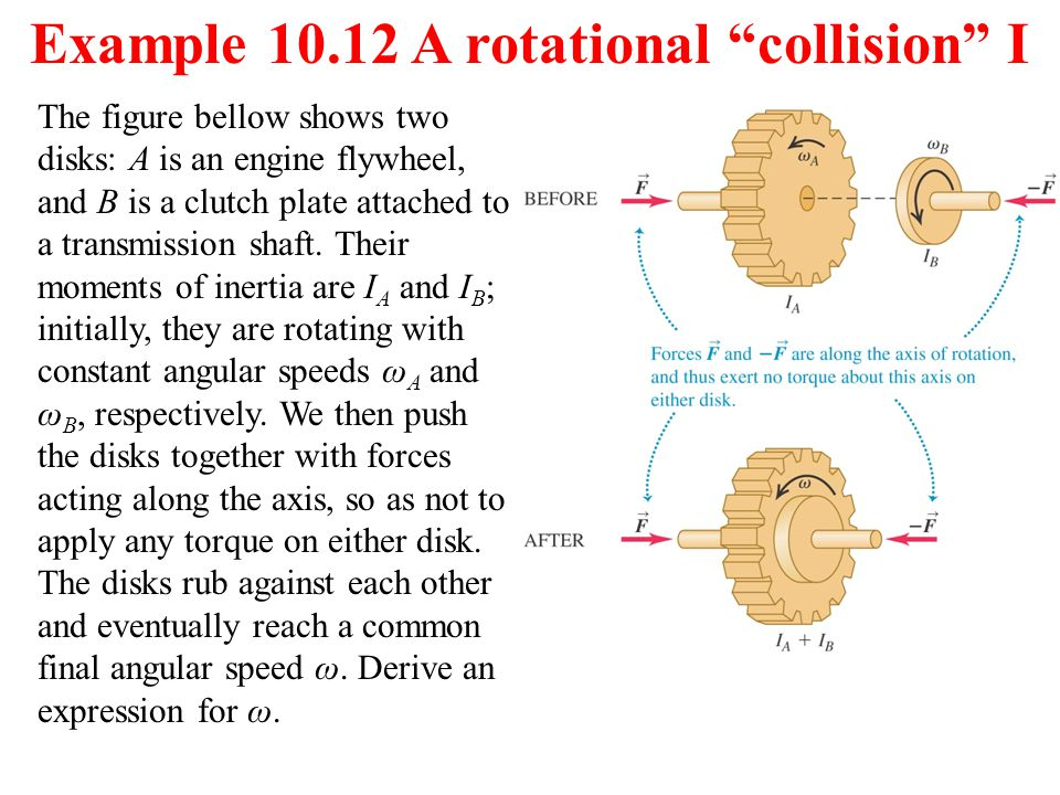 Example 10.12 A rotational collision I