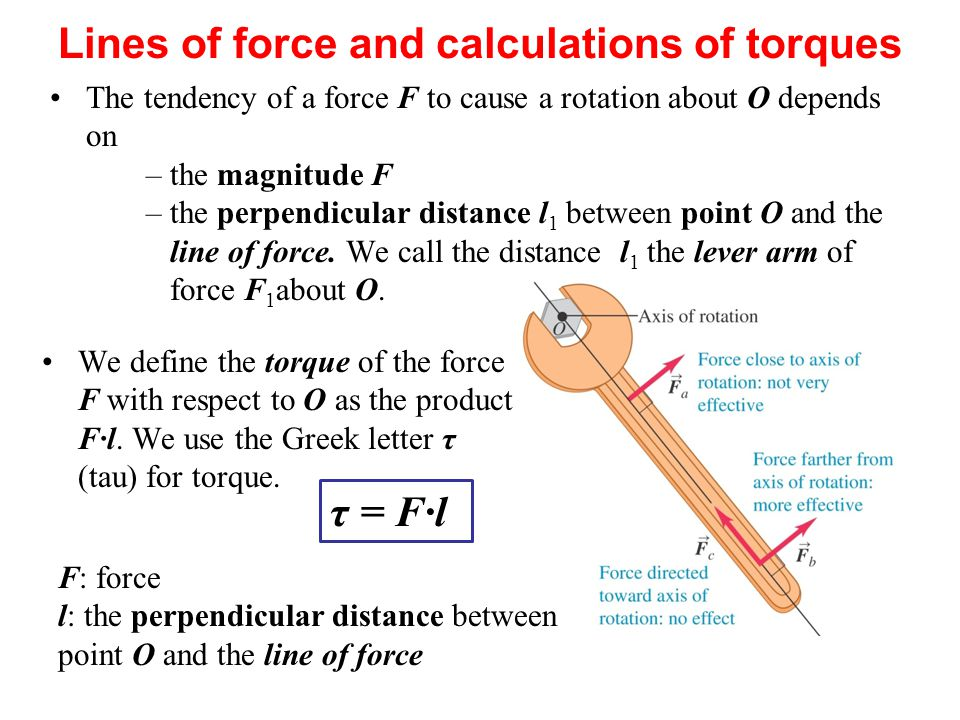 Lines of force and calculations of torques
