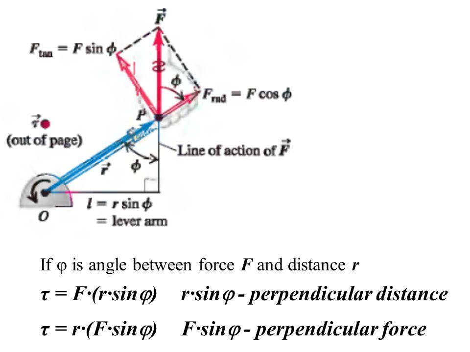 r∙sin - perpendicular distance