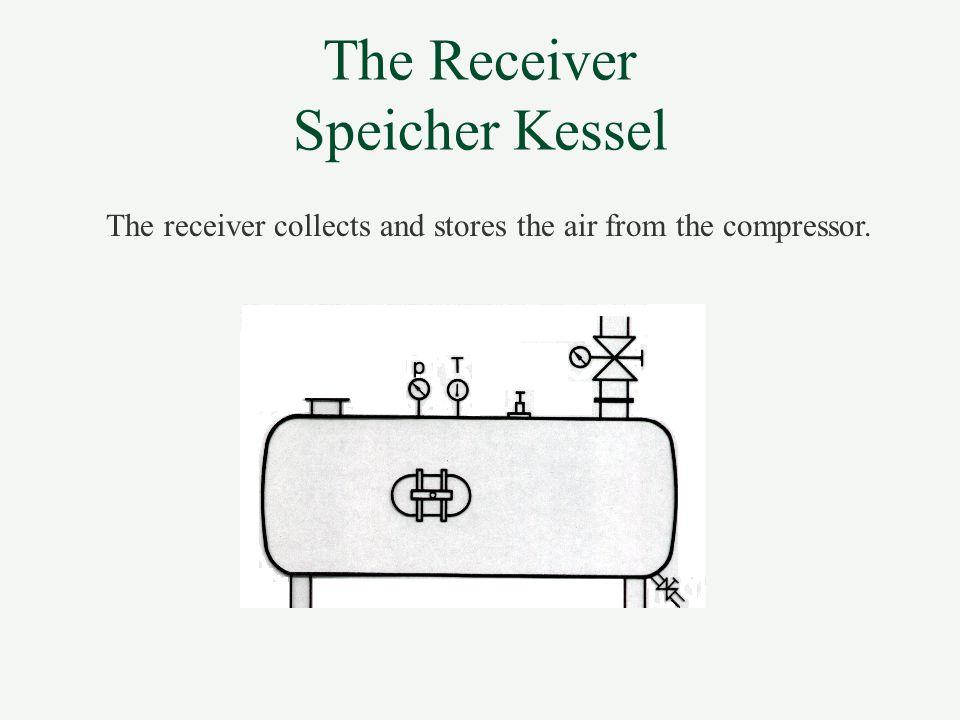 The Receiver Speicher Kessel