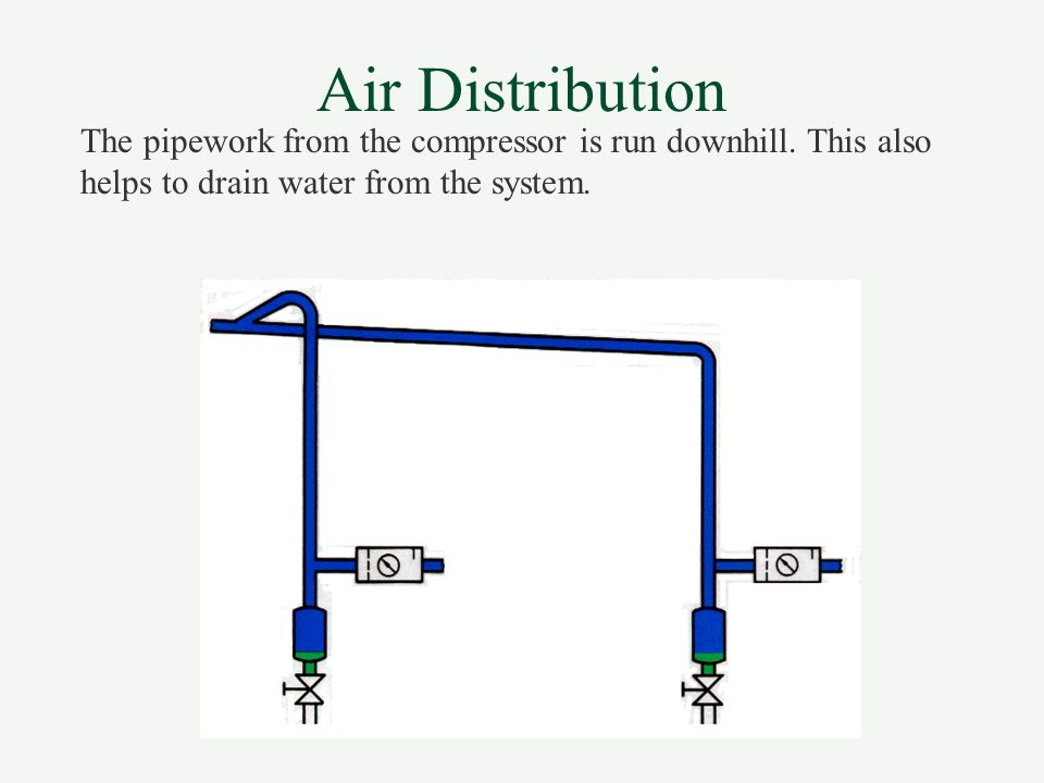 Air Distribution The pipework from the compressor is run downhill. This also helps to drain water from the system.