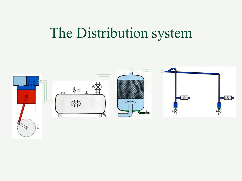 The Distribution system