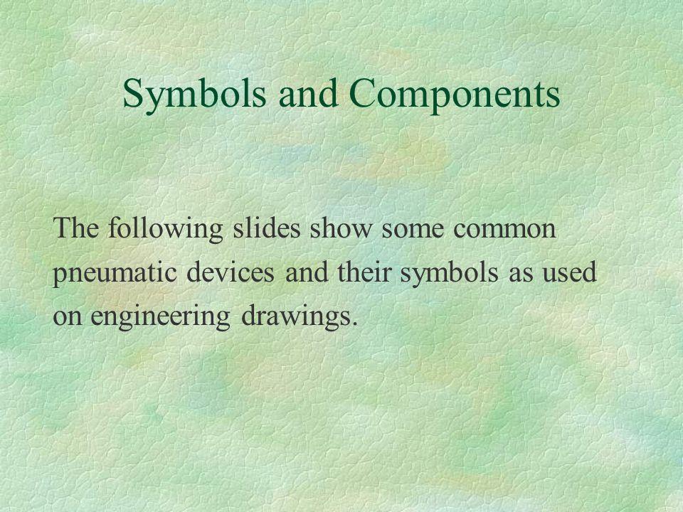 Symbols and Components