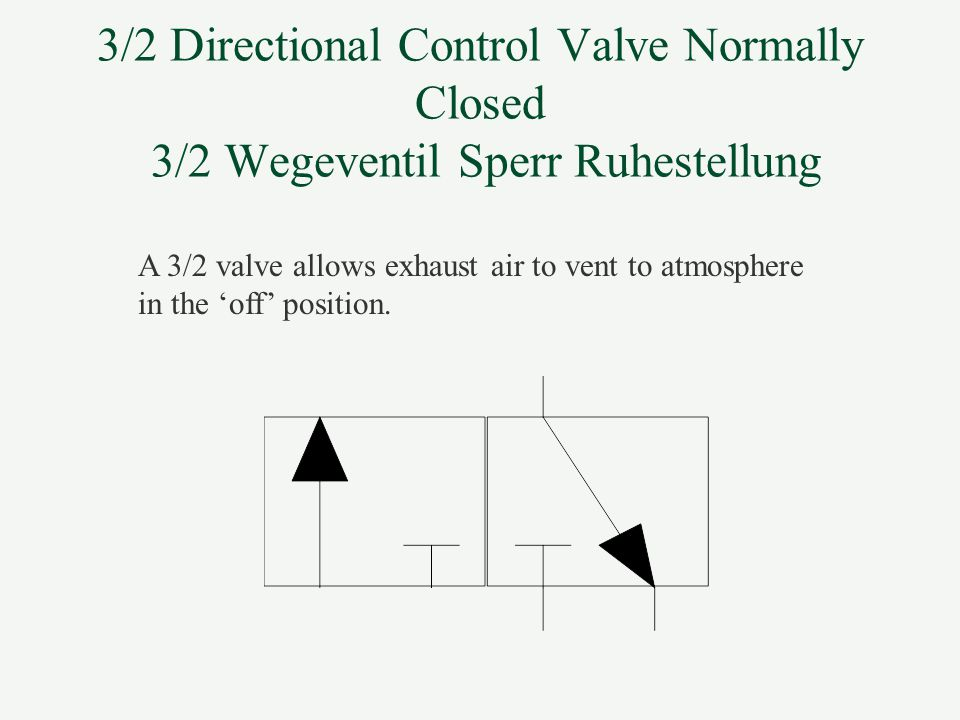 3/2 Directional Control Valve Normally Closed 3/2 Wegeventil Sperr Ruhestellung
