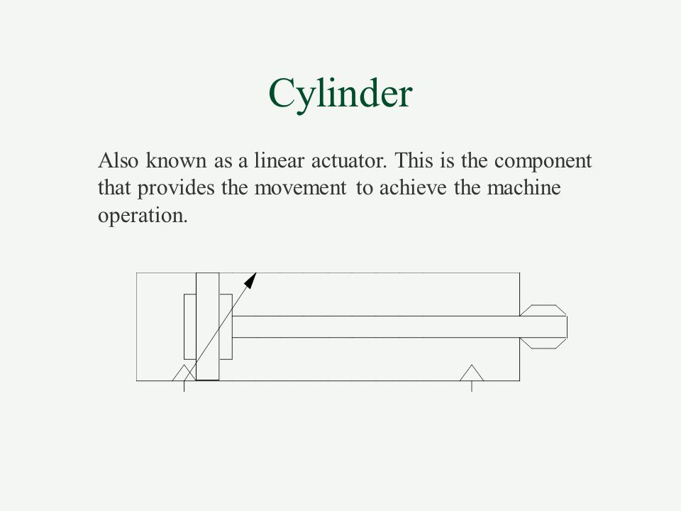 Cylinder Also known as a linear actuator. This is the component that provides the movement to achieve the machine operation.