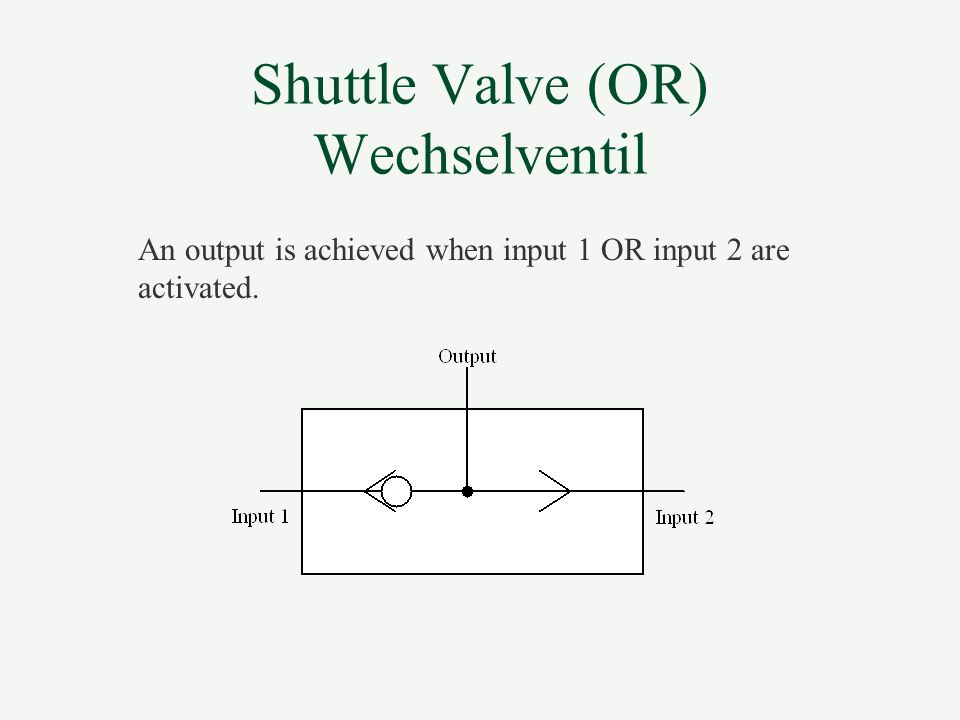 Shuttle Valve (OR) Wechselventil