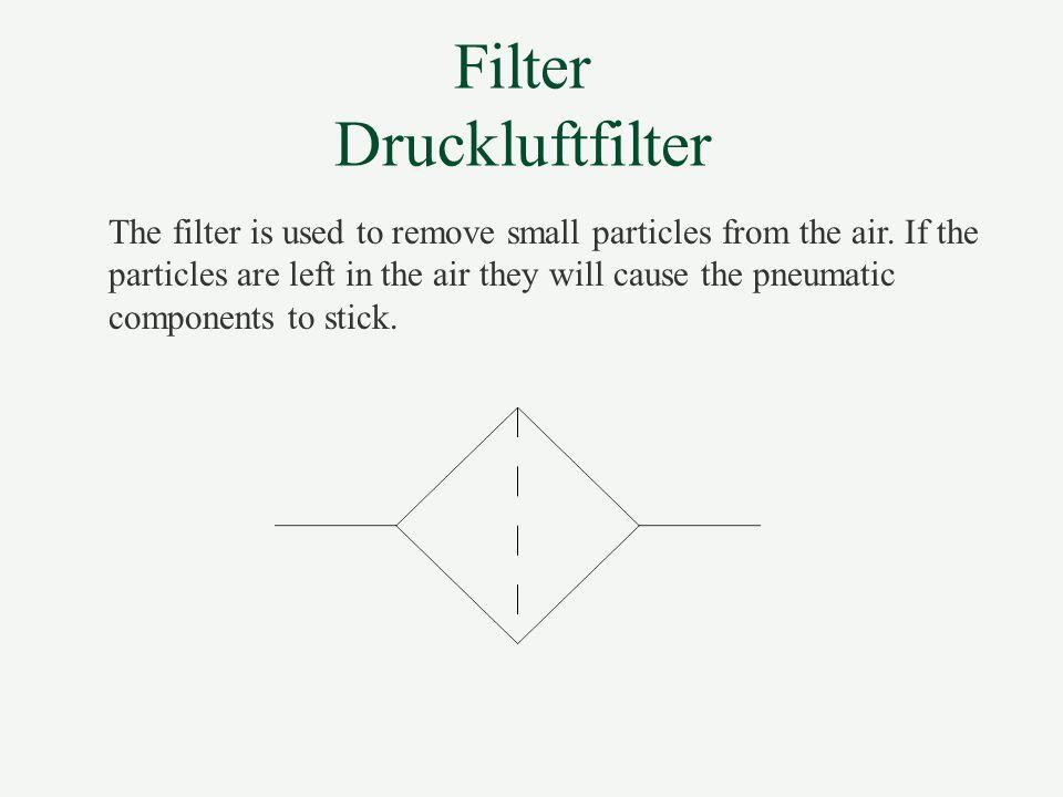 Filter Druckluftfilter