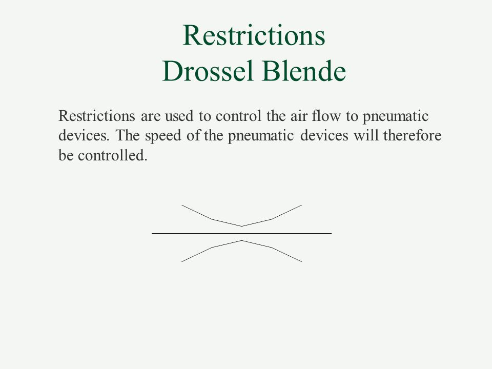 Restrictions Drossel Blende