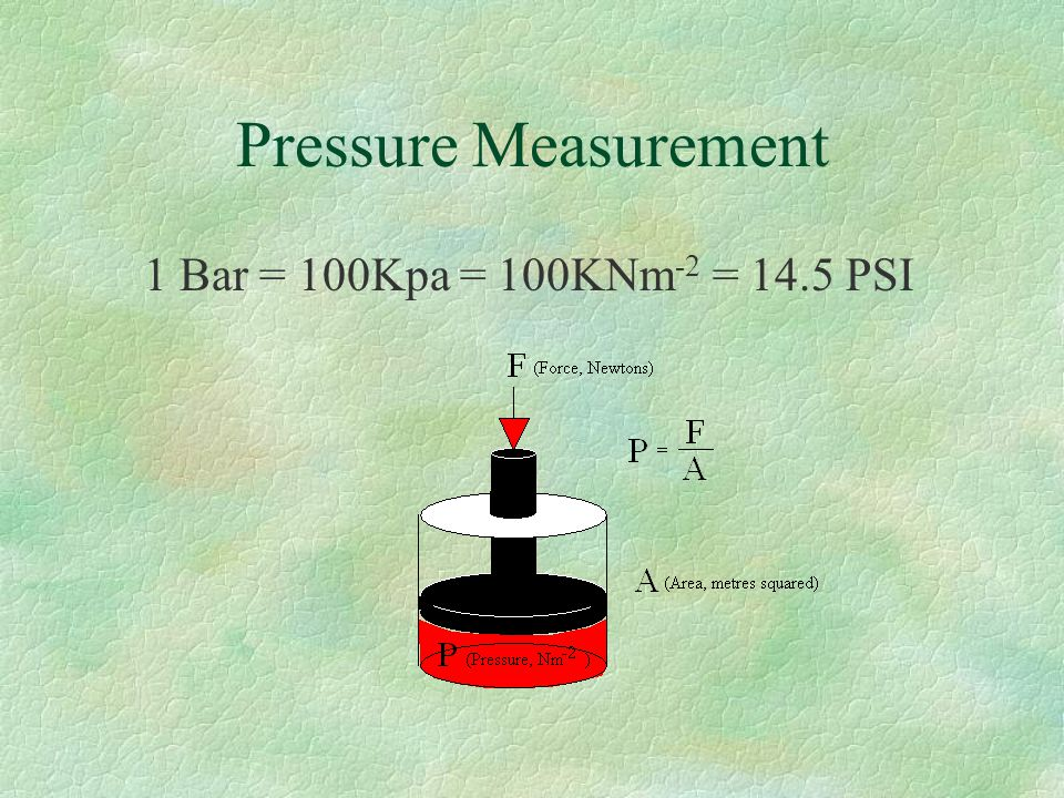 Pressure Measurement 1 Bar = 100Kpa = 100KNm-2 = 14.5 PSI