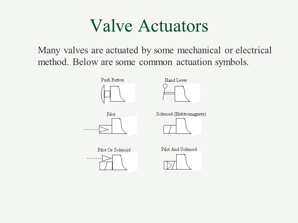 Valve Actuators Many valves are actuated by some mechanical or electrical method. Below are some common actuation symbols.