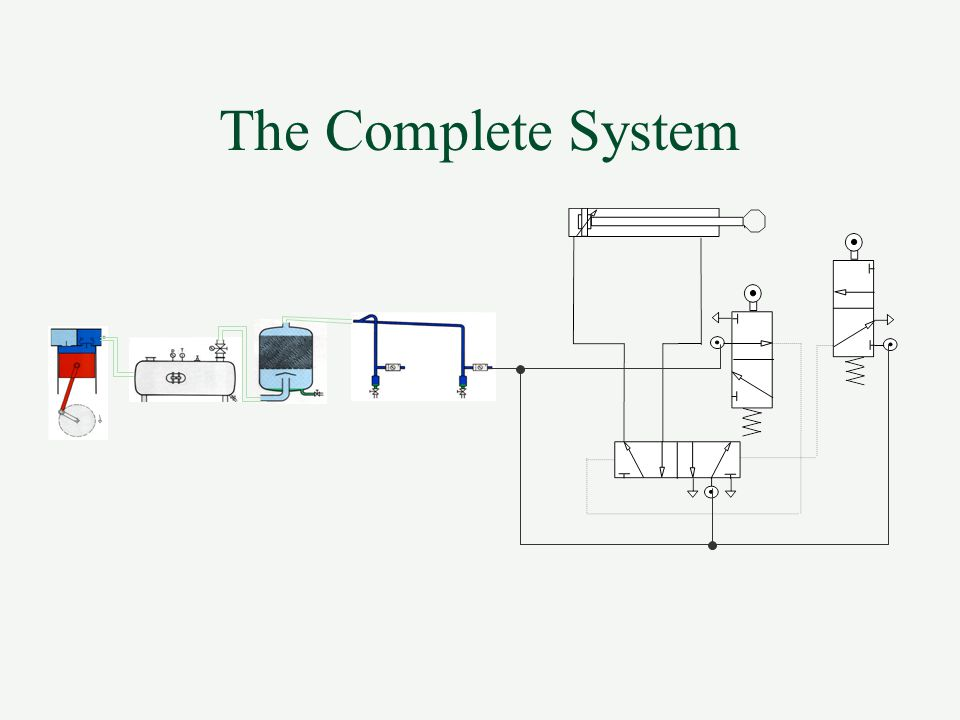 The Complete System